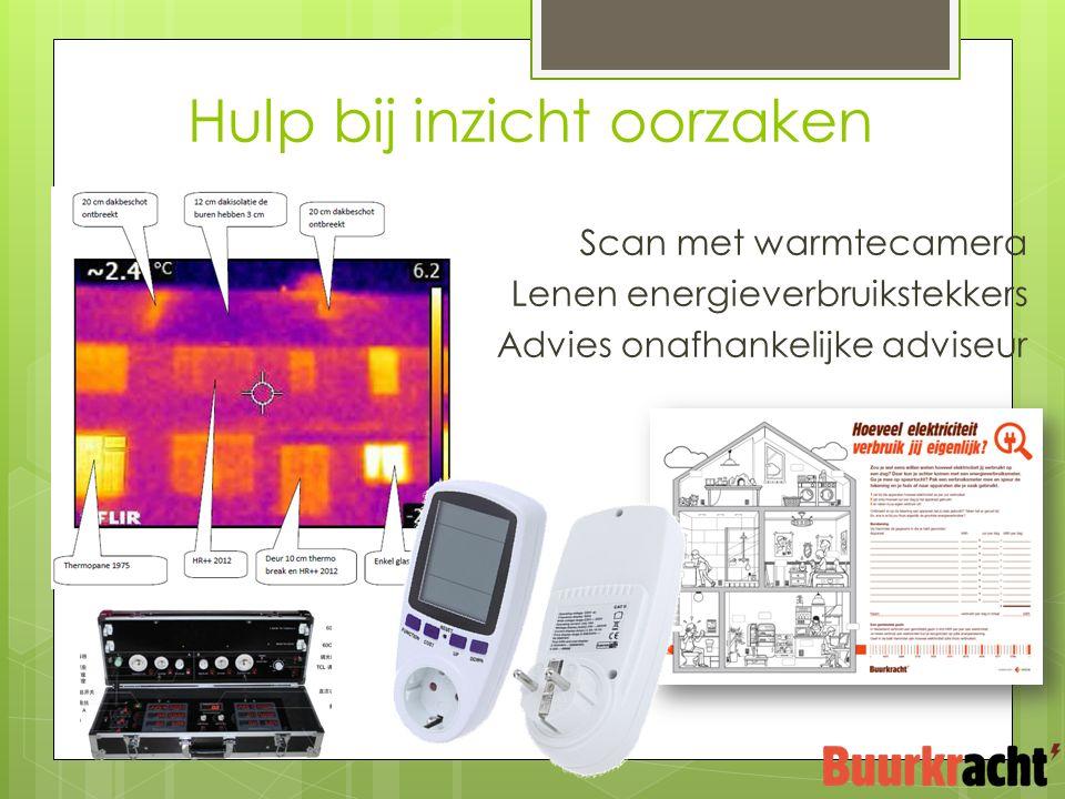 Hulp bij inzicht oorzaken Scan met warmtecamera Lenen energieverbruikstekkers Advies onafhankelijke adviseur
