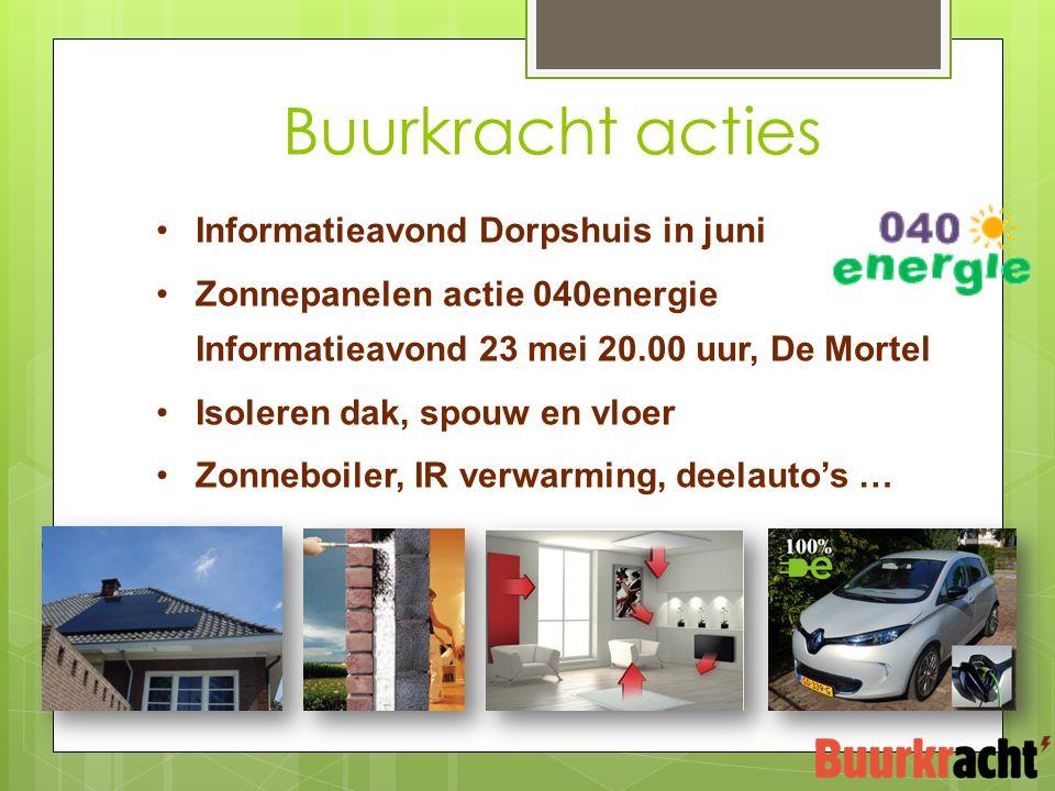 Buurkracht acties Informatieavond Dorpshuis in juni Zonnepanelen actie 040energie Informatieavond 23 mei 20.00 uur, De Mortel Isoleren dak, spouw en vloer Zonneboiler, IR verwarming, deelauto's …