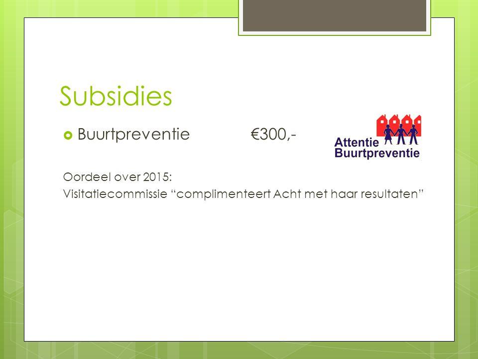 Subsidies  Buurtpreventie€300,- Oordeel over 2015: Visitatiecommissie complimenteert Acht met haar resultaten