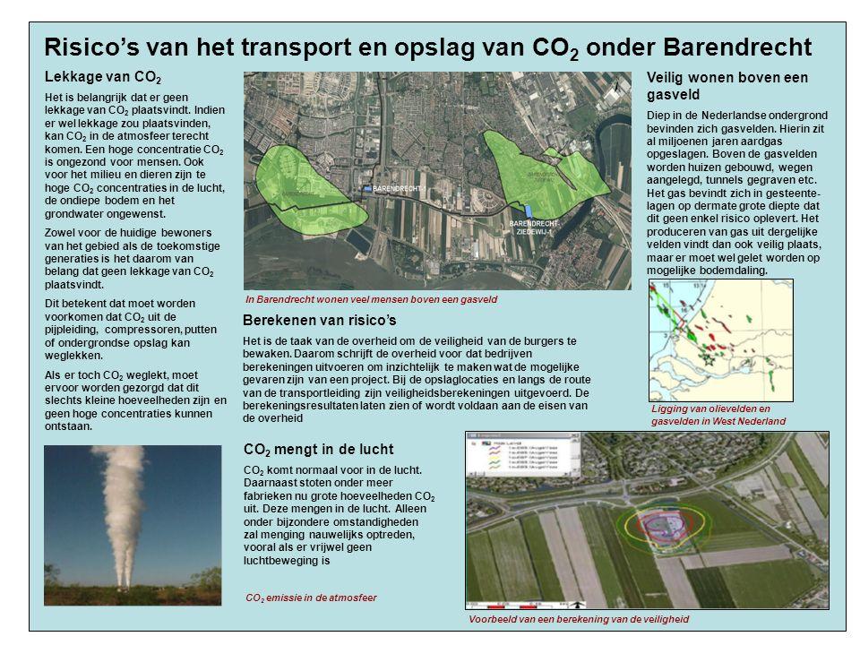 Risico's van het transport en opslag van CO 2 onder Barendrecht Veilig wonen boven een gasveld Diep in de Nederlandse ondergrond bevinden zich gasvelden.