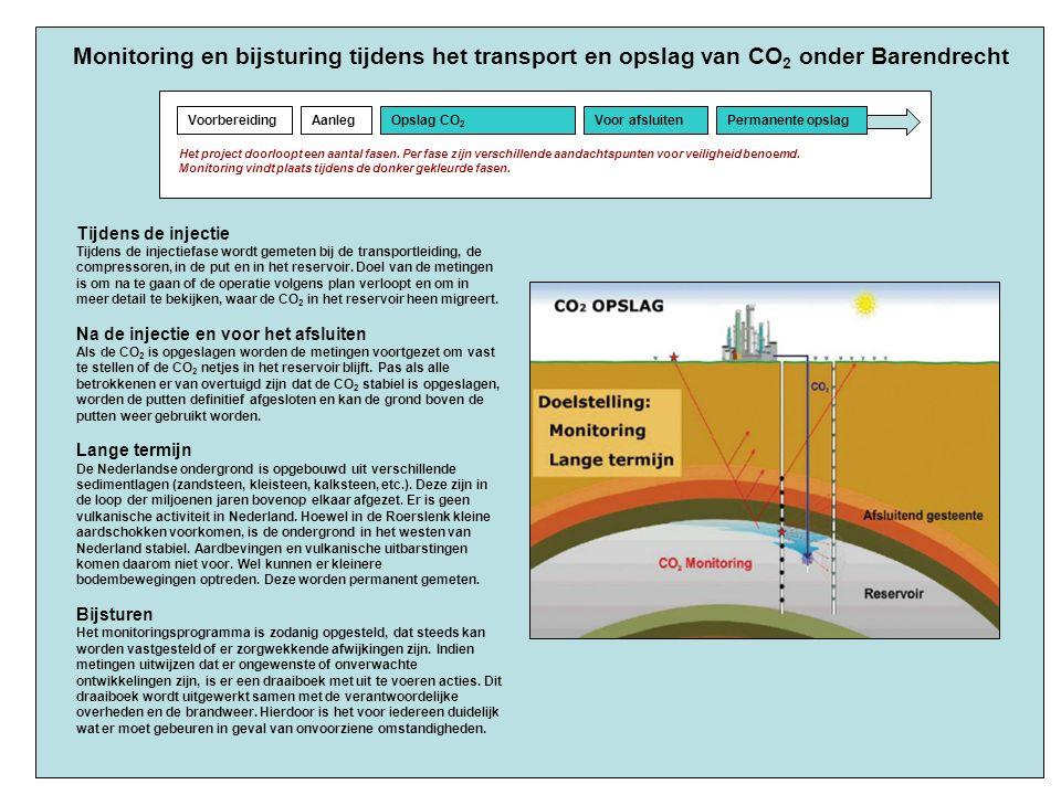 Monitoring en bijsturing tijdens het transport en opslag van CO 2 onder Barendrecht Tijdens de injectie Tijdens de injectiefase wordt gemeten bij de transportleiding, de compressoren, in de put en in het reservoir.