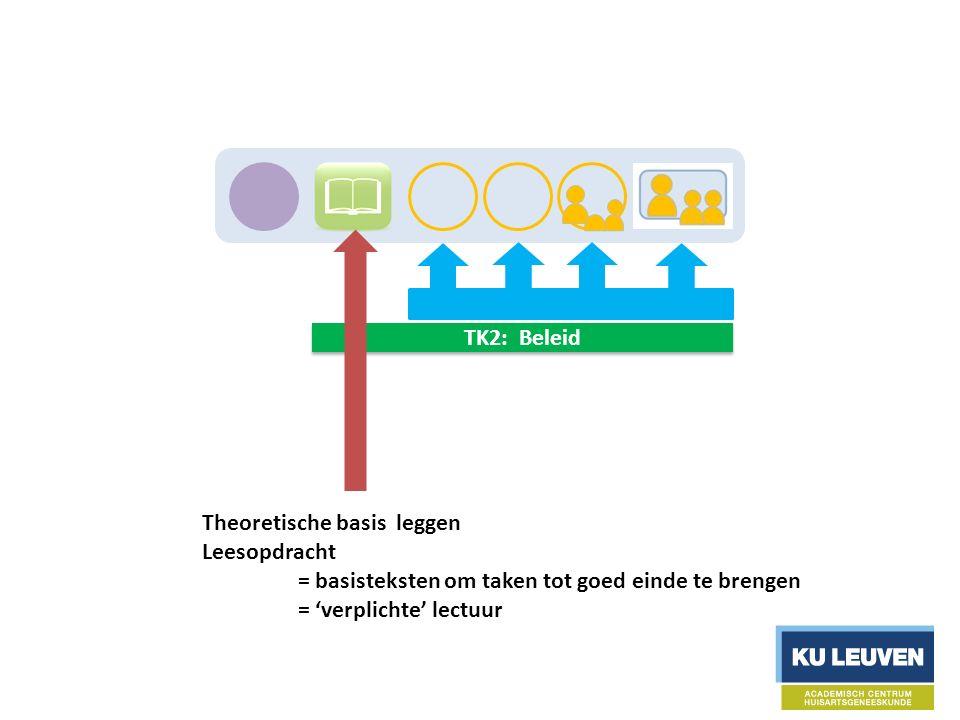 TK2: Beleid Theoretische basis leggen Leesopdracht = basisteksten om taken tot goed einde te brengen = 'verplichte' lectuur