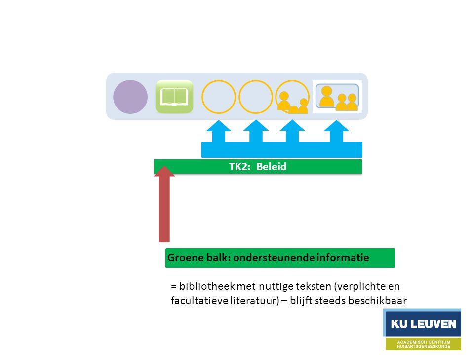 TK2: Beleid Groene balk: ondersteunende informatie = bibliotheek met nuttige teksten (verplichte en facultatieve literatuur) – blijft steeds beschikbaar