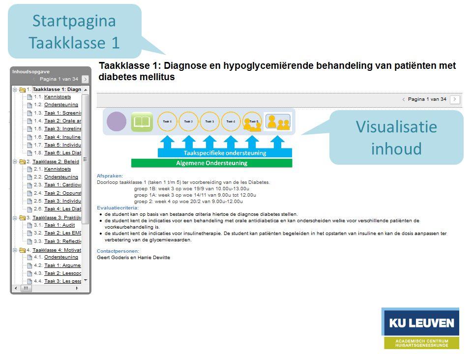 Startpagina Taakklasse 1 Visualisatie inhoud