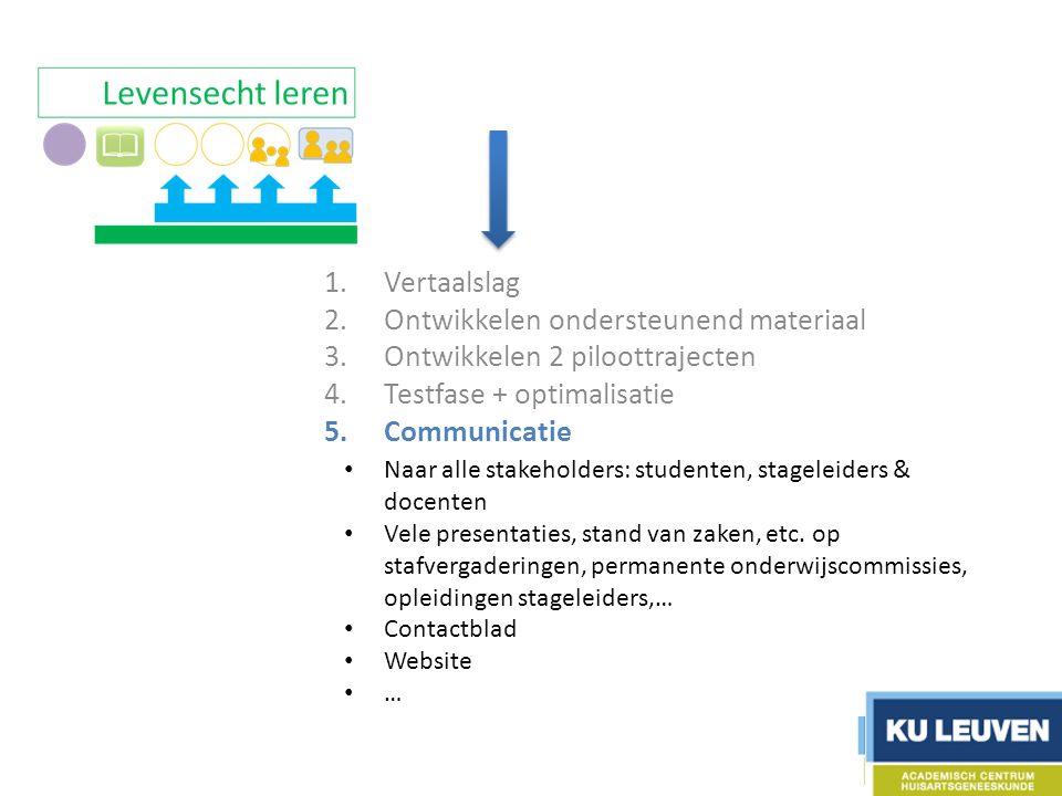 1.Vertaalslag 2.Ontwikkelen ondersteunend materiaal 3.Ontwikkelen 2 piloottrajecten 4.Testfase + optimalisatie 5.Communicatie Naar alle stakeholders: studenten, stageleiders & docenten Vele presentaties, stand van zaken, etc.