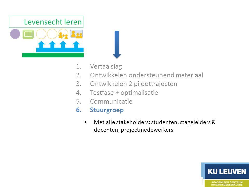 1.Vertaalslag 2.Ontwikkelen ondersteunend materiaal 3.Ontwikkelen 2 piloottrajecten 4.Testfase + optimalisatie 5.Communicatie 6.Stuurgroep Met alle stakeholders: studenten, stageleiders & docenten, projectmedewerkers