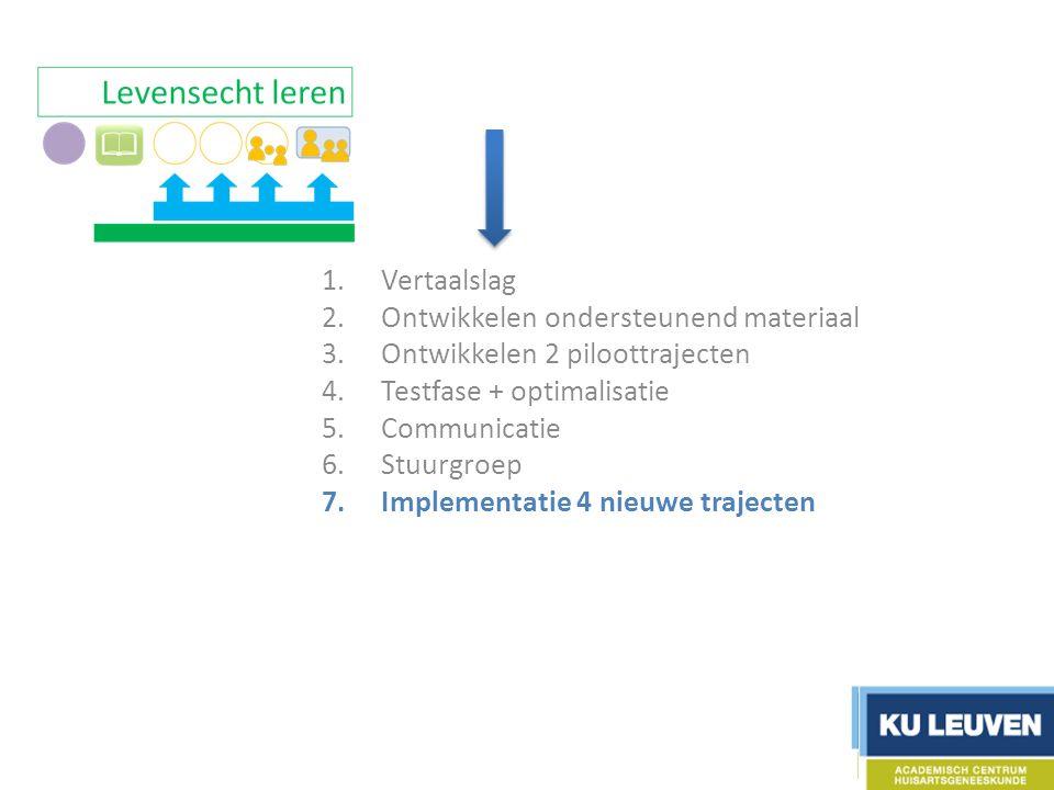 1.Vertaalslag 2.Ontwikkelen ondersteunend materiaal 3.Ontwikkelen 2 piloottrajecten 4.Testfase + optimalisatie 5.Communicatie 6.Stuurgroep 7.Implementatie 4 nieuwe trajecten