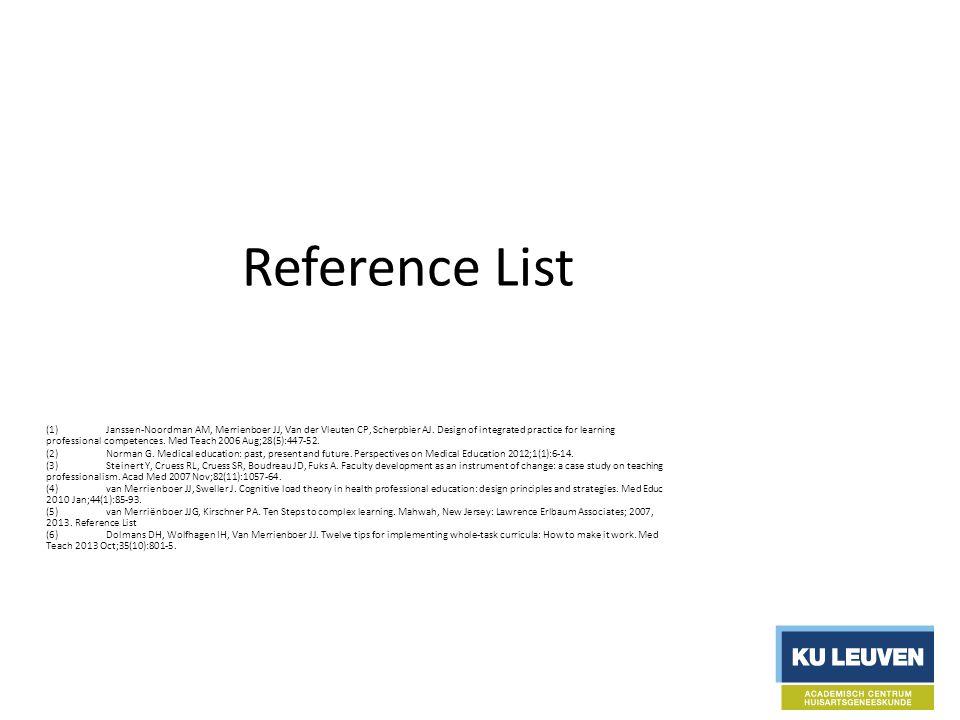 Reference List (1) Janssen-Noordman AM, Merrienboer JJ, Van der Vleuten CP, Scherpbier AJ.
