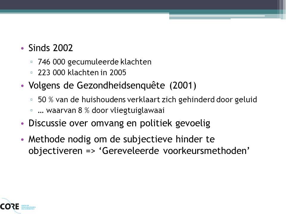 Sinds 2002 ▫ 746 000 gecumuleerde klachten ▫ 223 000 klachten in 2005 Volgens de Gezondheidsenquête (2001) ▫ 50 % van de huishoudens verklaart zich ge