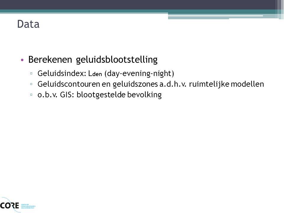 Data Berekenen geluidsblootstelling ▫ Geluidsindex: L den (day-evening-night) ▫ Geluidscontouren en geluidszones a.d.h.v. ruimtelijke modellen ▫ o.b.v