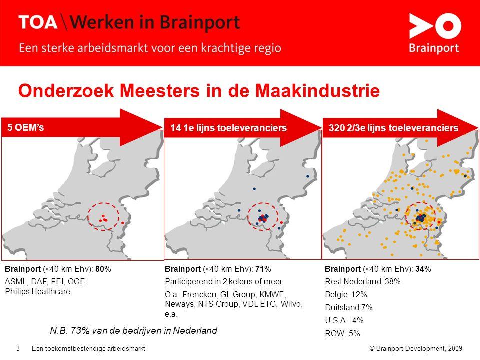 © Brainport Development, 2009Een toekomstbestendige arbeidsmarkt3 Onderzoek Meesters in de Maakindustrie Brainport (<40 km Ehv): 80% ASML, DAF, FEI, OCE Philips Healthcare Brainport (<40 km Ehv): 71% Participerend in 2 ketens of meer: O.a.