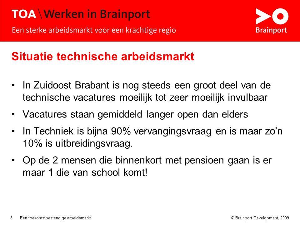 © Brainport Development, 2009Een toekomstbestendige arbeidsmarkt8 Situatie technische arbeidsmarkt In Zuidoost Brabant is nog steeds een groot deel van de technische vacatures moeilijk tot zeer moeilijk invulbaar Vacatures staan gemiddeld langer open dan elders In Techniek is bijna 90% vervangingsvraag en is maar zo'n 10% is uitbreidingsvraag.