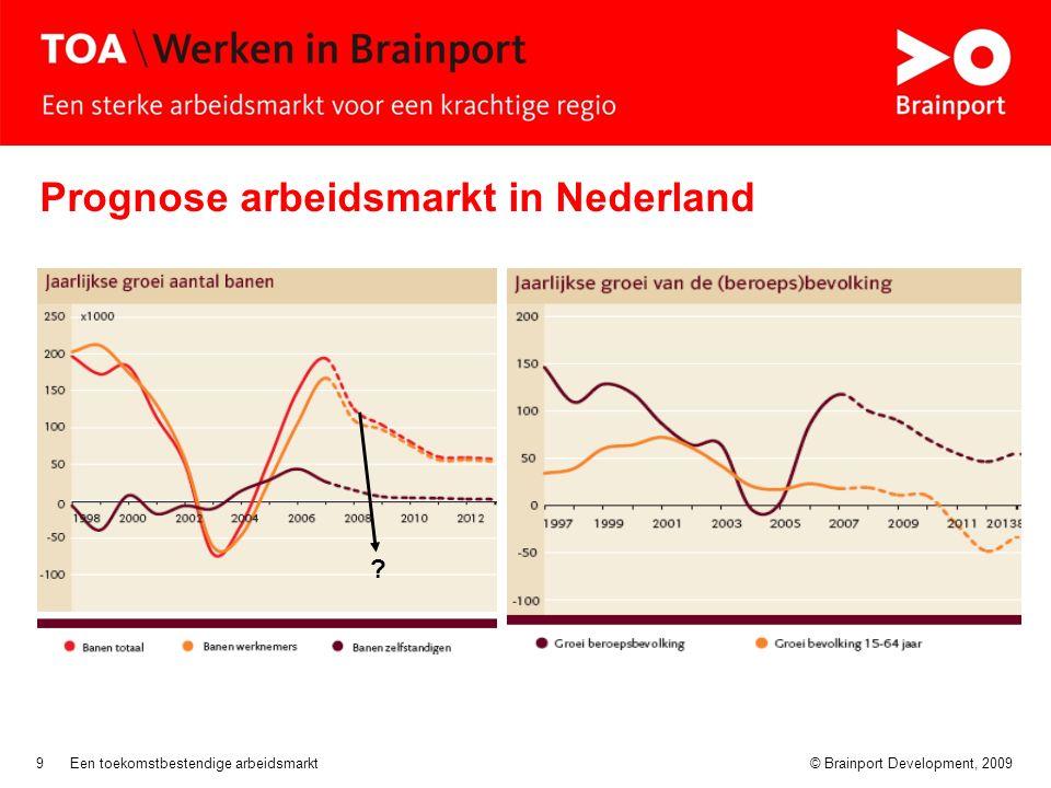 © Brainport Development, 2009Een toekomstbestendige arbeidsmarkt9 Prognose arbeidsmarkt in Nederland
