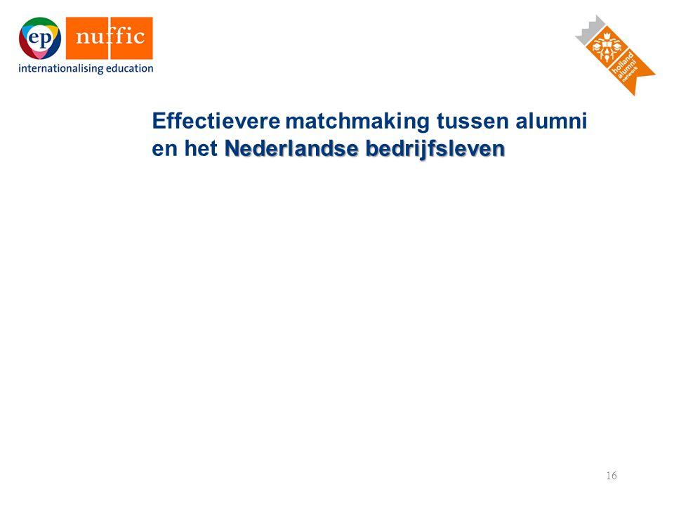 16 Nederlandse bedrijfsleven Effectievere matchmaking tussen alumni en het Nederlandse bedrijfsleven