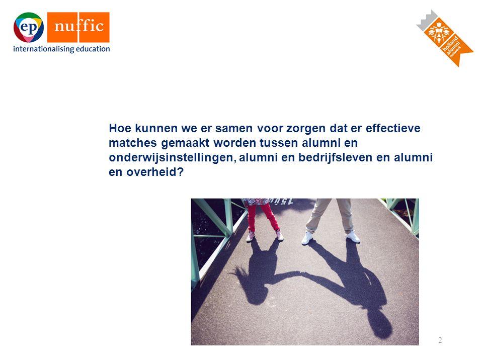 3  Over het Holland Alumni programma  Effectievere matchmaking  Real time Matchmaking  Brainstorm mogelijke strategieen Programma