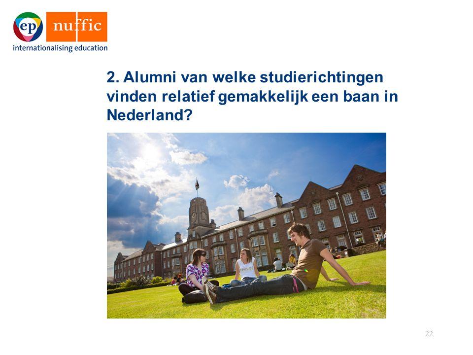 22 2. Alumni van welke studierichtingen vinden relatief gemakkelijk een baan in Nederland?