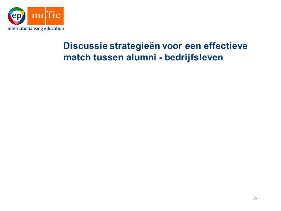 29 Discussie strategieën voor een effectieve match tussen alumni - bedrijfsleven
