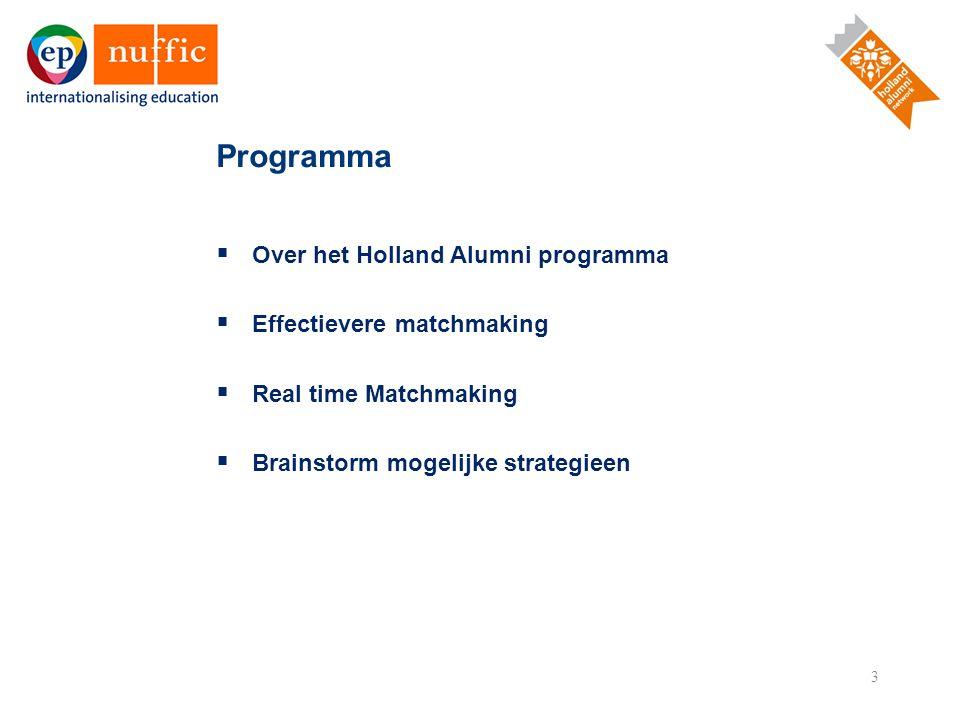 4  Kennis van de doelstellingen van het Holland Alumni programma  Meer begrip van de mismatch tussen internationale studenten en de Nederlandse arbeidsmarkt  Inzicht in de activiteiten die al plaatsvinden om betere matchmaking te faciliteren  Nieuwe strategieën bedacht waarmee we een betere match tussen Holland Alumni en het Nederlandse bedrijfsleven kunnen faciliteren Na dit uur heeft u: