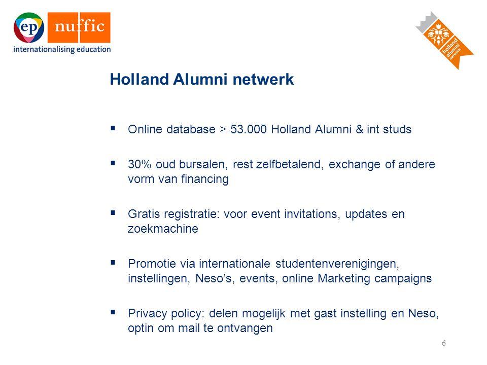 7 Hollandalumni.nl & Careerinholland.nl