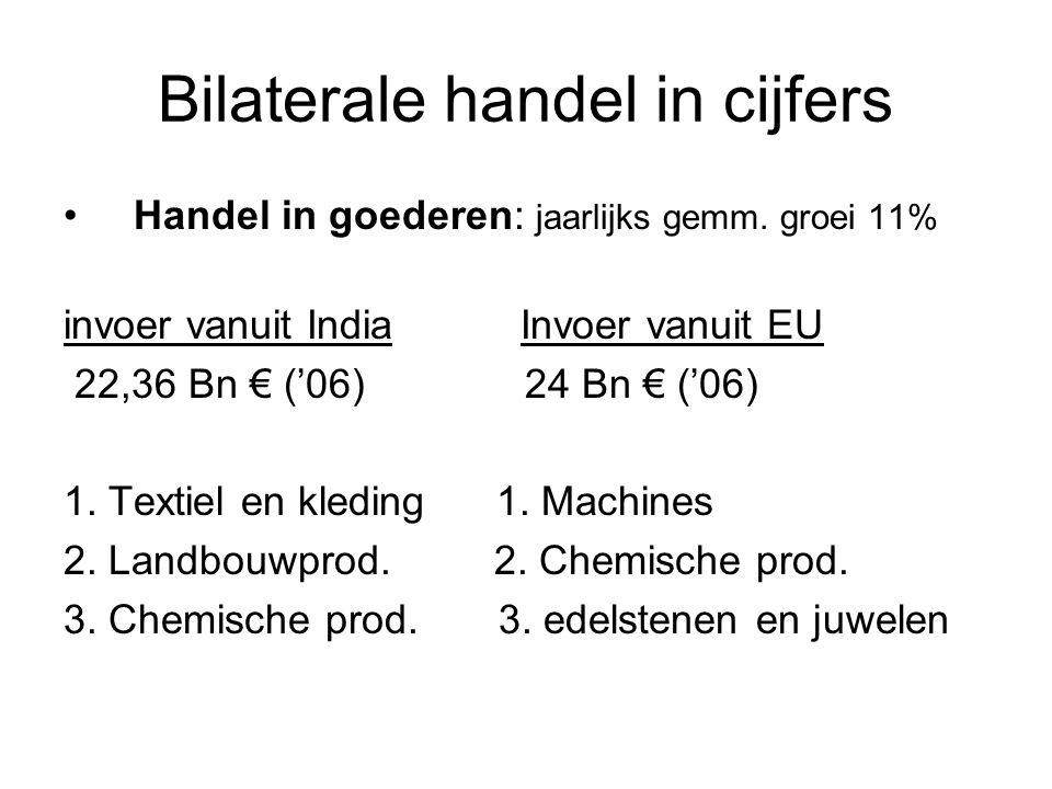 Bilaterale handel in cijfers Handel in goederen: jaarlijks gemm.
