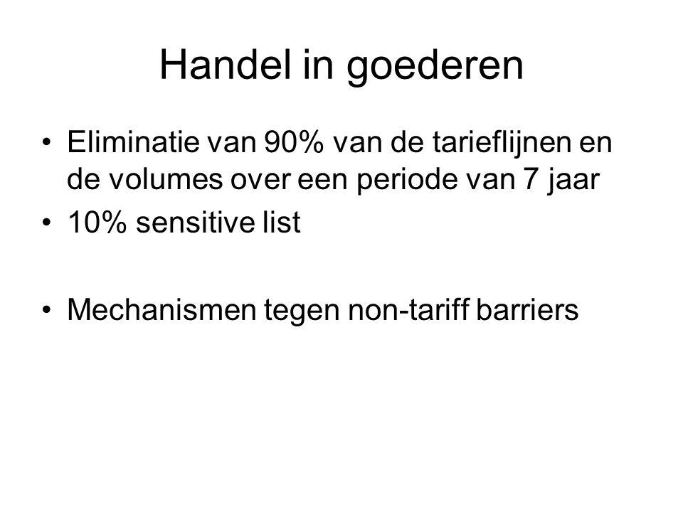 Handel in goederen Eliminatie van 90% van de tarieflijnen en de volumes over een periode van 7 jaar 10% sensitive list Mechanismen tegen non-tariff barriers