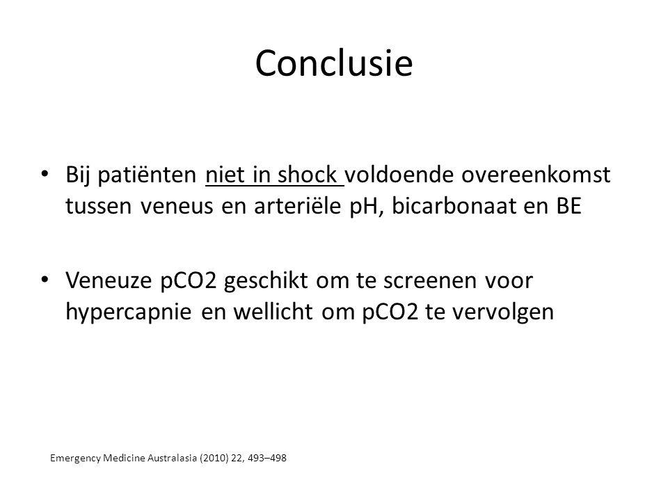 Conclusie Bij patiënten niet in shock voldoende overeenkomst tussen veneus en arteriële pH, bicarbonaat en BE Veneuze pCO2 geschikt om te screenen voor hypercapnie en wellicht om pCO2 te vervolgen Emergency Medicine Australasia (2010) 22, 493–498