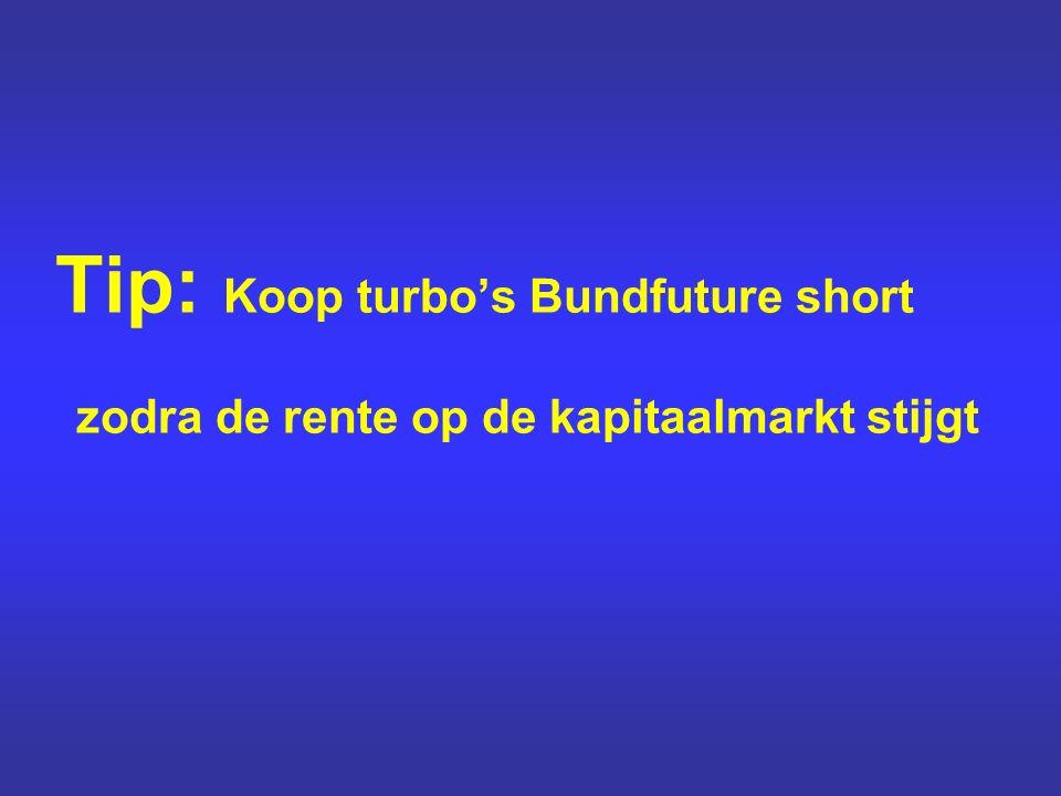 Tip: Koop turbo's Bundfuture short zodra de rente op de kapitaalmarkt stijgt