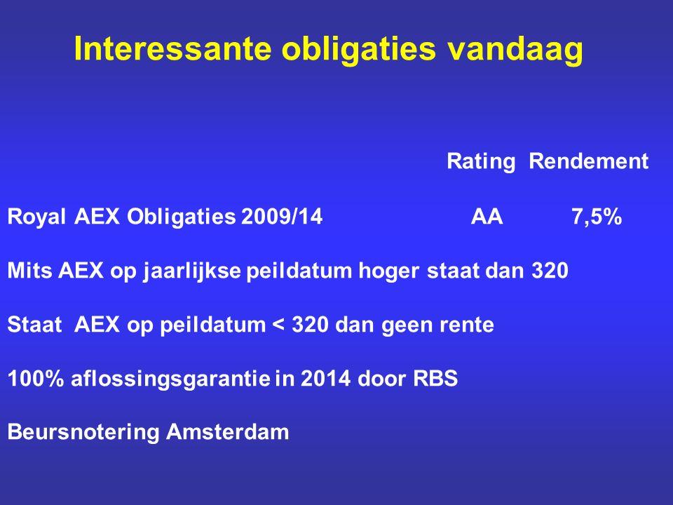 Interessante obligaties vandaag Rating Rendement Royal AEX Obligaties 2009/14 AA 7,5% Mits AEX op jaarlijkse peildatum hoger staat dan 320 Staat AEX op peildatum < 320 dan geen rente 100% aflossingsgarantie in 2014 door RBS Beursnotering Amsterdam
