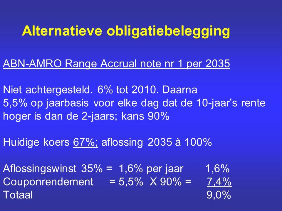 Alternatieve obligatiebelegging ABN-AMRO Range Accrual note nr 1 per 2035 Niet achtergesteld.