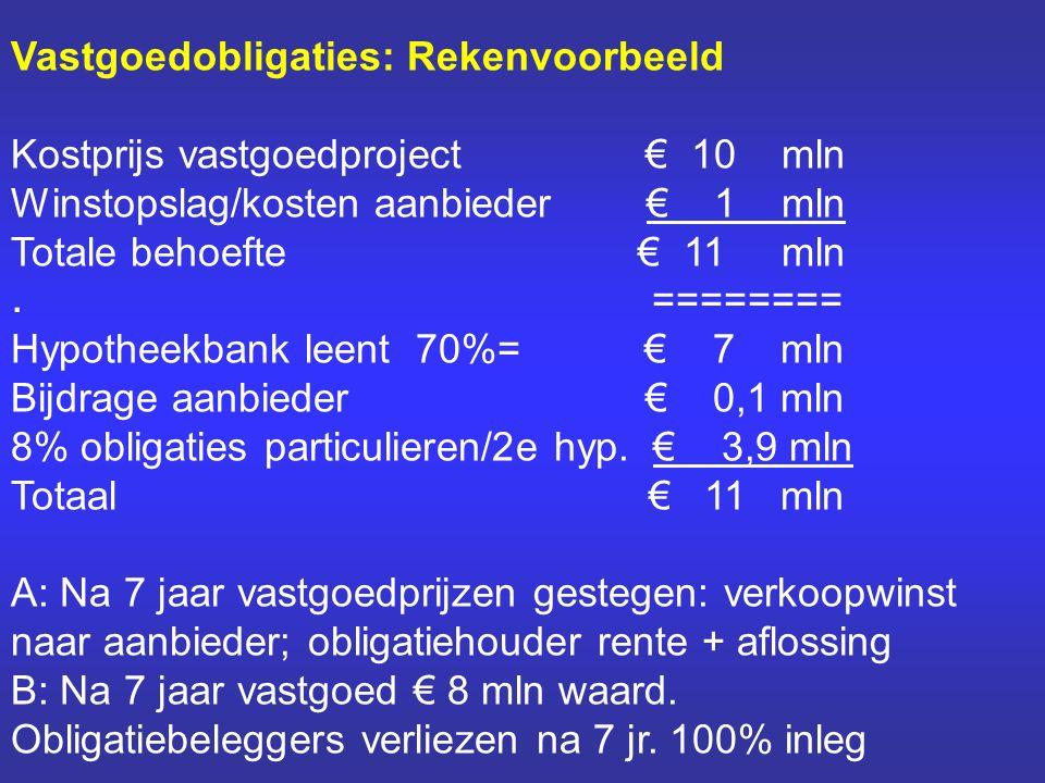 Vastgoedobligaties: Rekenvoorbeeld Kostprijs vastgoedproject € 10 mln Winstopslag/kosten aanbieder € 1 mln Totale behoefte € 11 mln ======== Hypotheekbank leent 70%= € 7 mln Bijdrage aanbieder € 0,1 mln 8% obligaties particulieren/2e hyp.