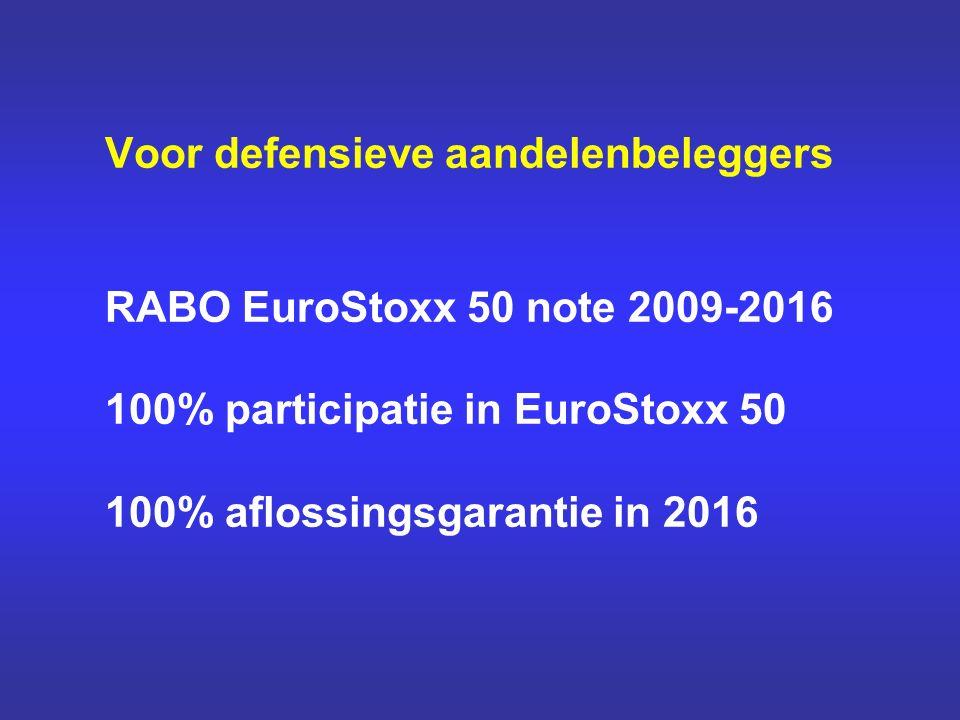 Voor defensieve aandelenbeleggers RABO EuroStoxx 50 note 2009-2016 100% participatie in EuroStoxx 50 100% aflossingsgarantie in 2016