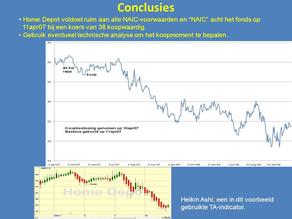 """Conclusies Home Depot voldoet ruim aan alle NAIC-voorwaarden en """"NAIC"""" acht het fonds op 11apr07 bij een koers van 38 koopwaardig. Gebruik eventueel t"""