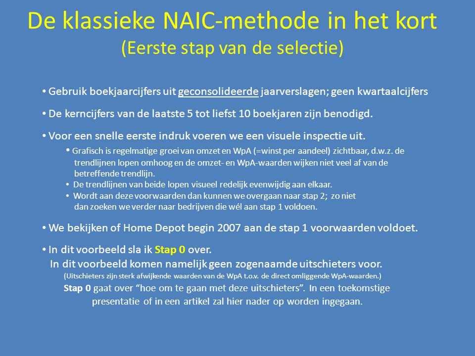 De klassieke NAIC-methode in het kort (Eerste stap van de selectie) Gebruik boekjaarcijfers uit geconsolideerde jaarverslagen; geen kwartaalcijfers De kerncijfers van de laatste 5 tot liefst 10 boekjaren zijn benodigd.