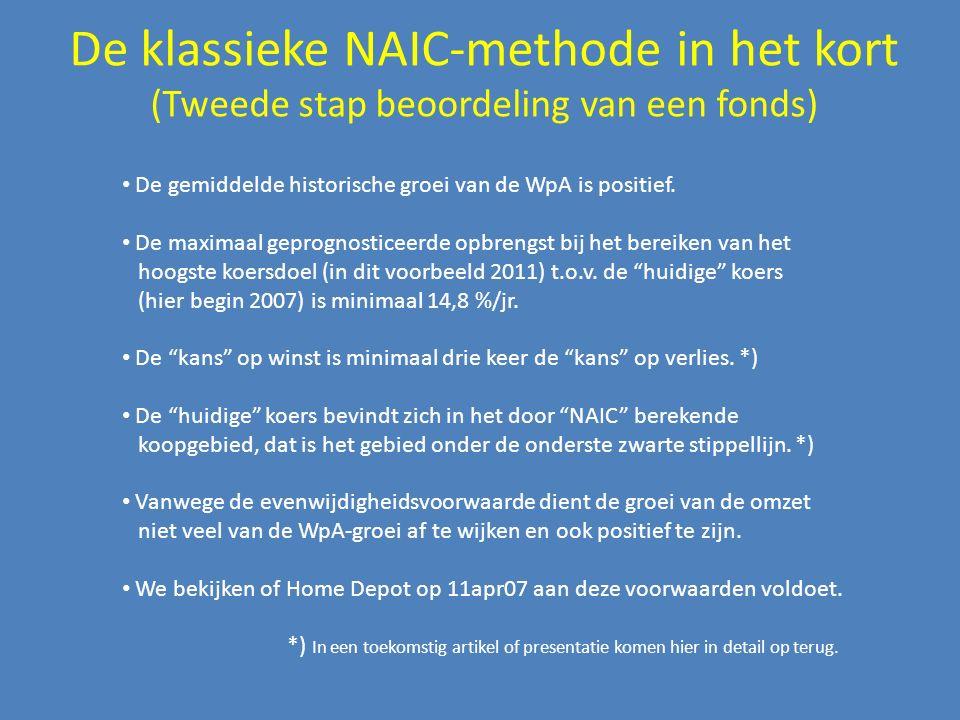 De klassieke NAIC-methode in het kort (Tweede stap beoordeling van een fonds) De gemiddelde historische groei van de WpA is positief. De maximaal gepr