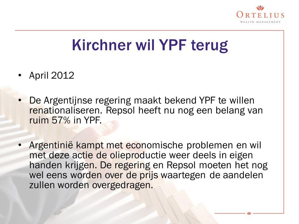 April 2012 De Argentijnse regering maakt bekend YPF te willen renationaliseren. Repsol heeft nu nog een belang van ruim 57% in YPF. Argentinië kampt m
