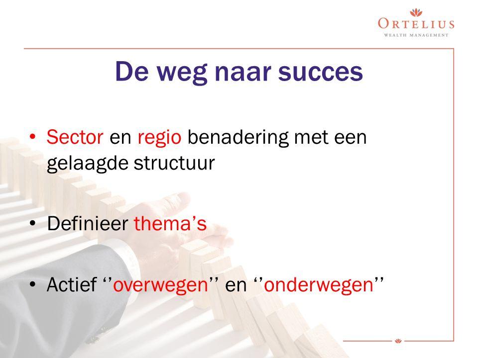 De weg naar succes Sector en regio benadering met een gelaagde structuur Definieer thema's Actief ''overwegen'' en ''onderwegen''
