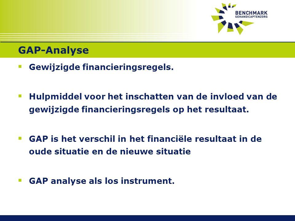 Toepasbaarheid RI&E  Gewijzigde financieringsregels.