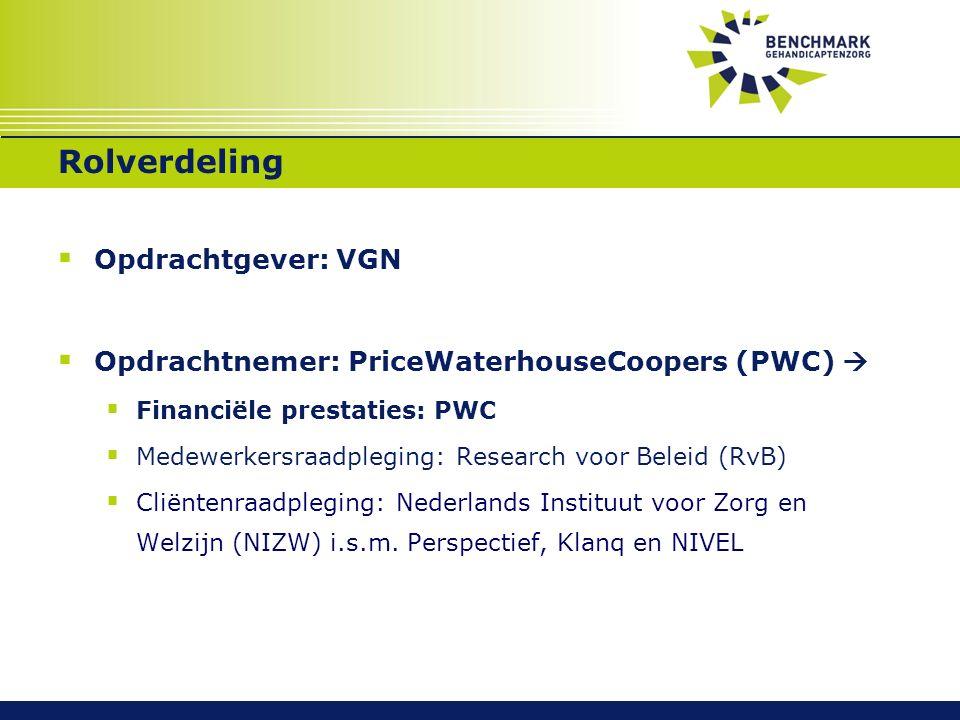 Rolverdeling  Opdrachtgever: VGN  Opdrachtnemer: PriceWaterhouseCoopers (PWC)   Financiële prestaties: PWC  Medewerkersraadpleging: Research voor Beleid (RvB)  Cliëntenraadpleging: Nederlands Instituut voor Zorg en Welzijn (NIZW) i.s.m.