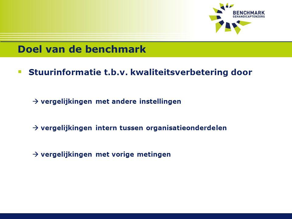 Doel benchmarkDoel van de benchmark  Stuurinformatie t.b.v.