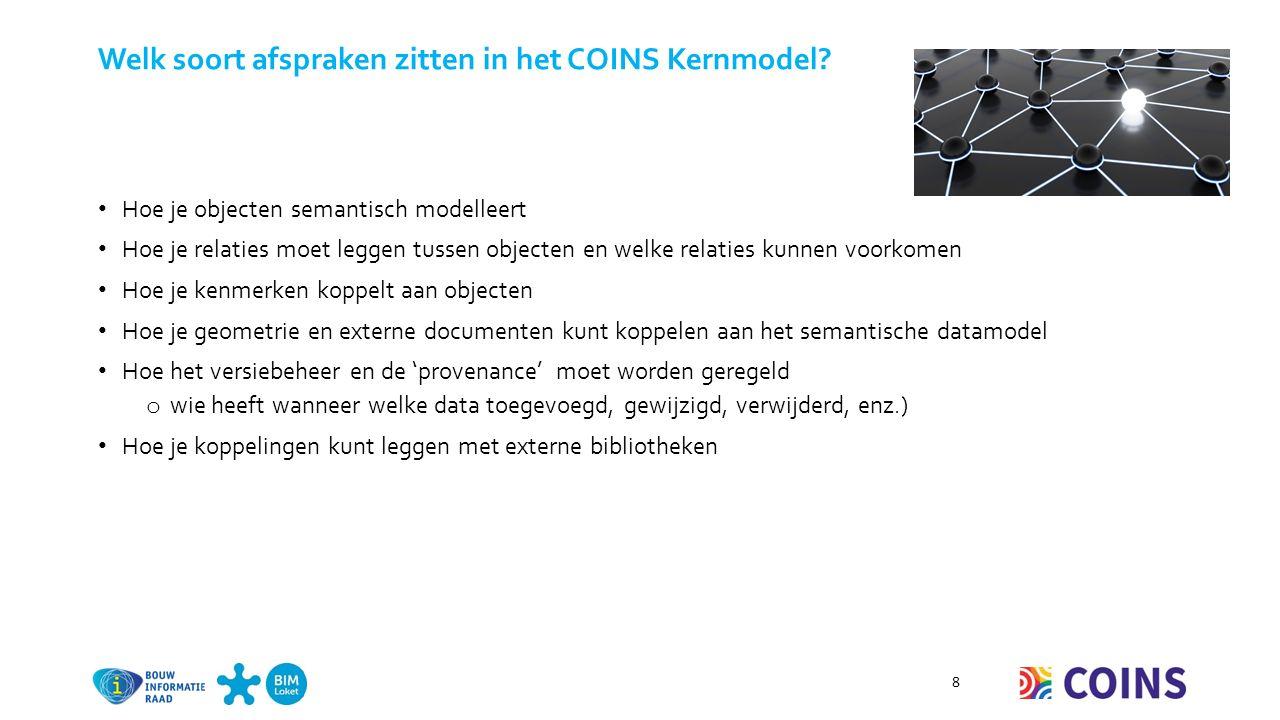 Welk soort afspraken zitten in het COINS Kernmodel.