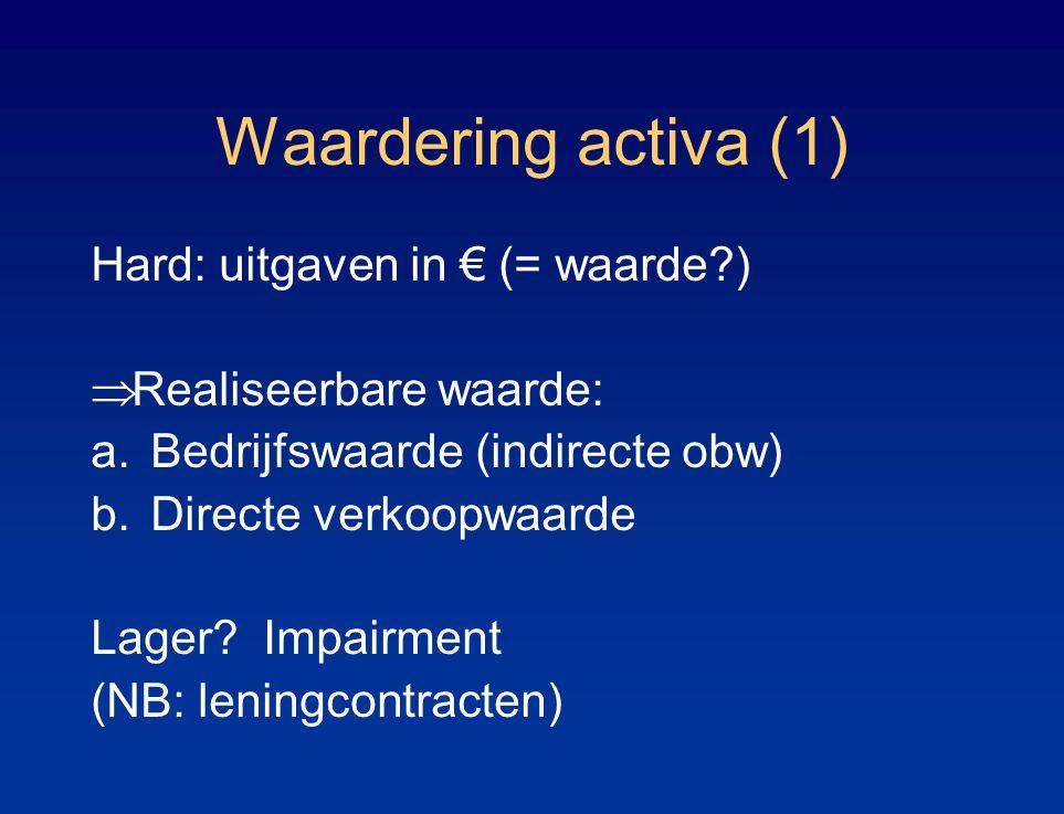 Waardering activa (1) Hard: uitgaven in € (= waarde?)  Realiseerbare waarde: a.Bedrijfswaarde (indirecte obw) b.Directe verkoopwaarde Lager? Impairme