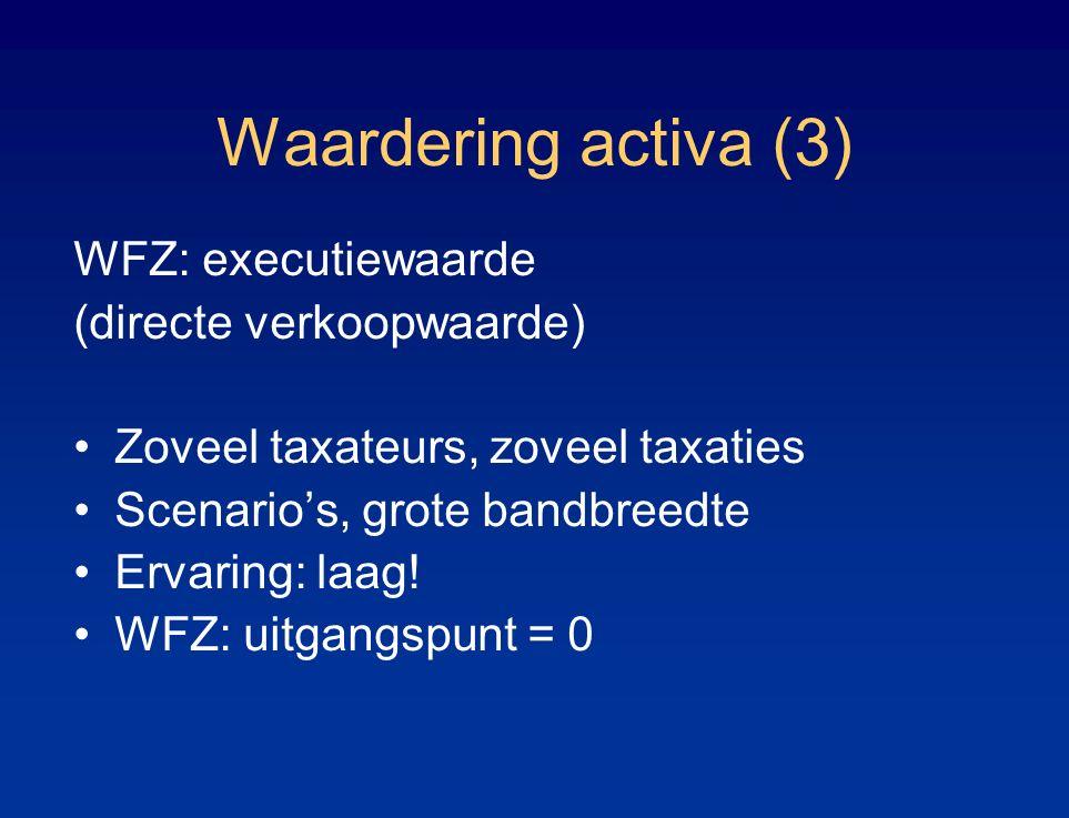 Waardering activa (3) WFZ: executiewaarde (directe verkoopwaarde) Zoveel taxateurs, zoveel taxaties Scenario's, grote bandbreedte Ervaring: laag! WFZ: