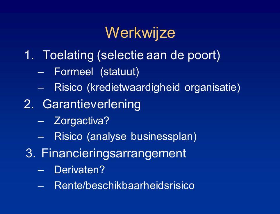 Werkwijze 1.Toelating (selectie aan de poort) –Formeel (statuut) –Risico (kredietwaardigheid organisatie) 2.Garantieverlening –Zorgactiva.