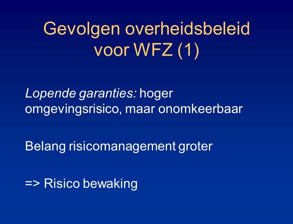 Gevolgen overheidsbeleid voor WFZ (1) Lopende garanties: hoger omgevingsrisico, maar onomkeerbaar Belang risicomanagement groter => Risico bewaking