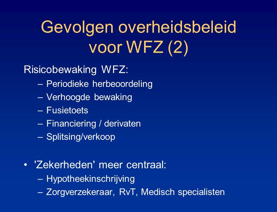 Gevolgen overheidsbeleid voor WFZ (2) Risicobewaking WFZ: –Periodieke herbeoordeling –Verhoogde bewaking –Fusietoets –Financiering / derivaten –Splits