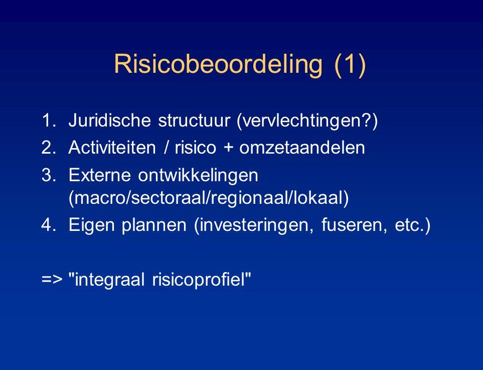 Risicobeoordeling (1) 1.Juridische structuur (vervlechtingen ) 2.Activiteiten / risico + omzetaandelen 3.Externe ontwikkelingen (macro/sectoraal/regionaal/lokaal) 4.Eigen plannen (investeringen, fuseren, etc.) => integraal risicoprofiel