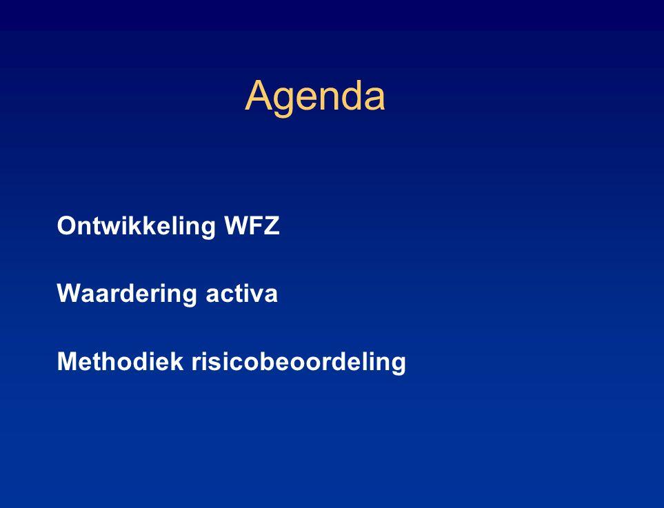 Agenda Ontwikkeling WFZ Waardering activa Methodiek risicobeoordeling