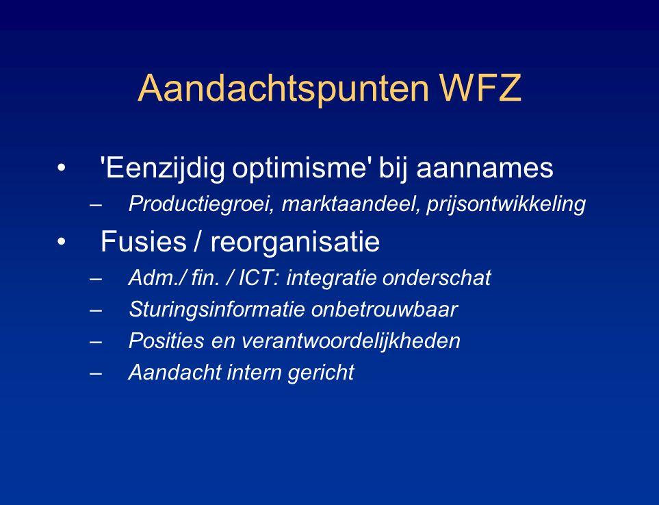Aandachtspunten WFZ 'Eenzijdig optimisme' bij aannames –Productiegroei, marktaandeel, prijsontwikkeling Fusies / reorganisatie –Adm./ fin. / ICT: inte