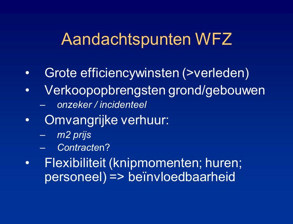 Aandachtspunten WFZ Grote efficiencywinsten (>verleden) Verkoopopbrengsten grond/gebouwen –onzeker / incidenteel Omvangrijke verhuur: –m2 prijs –Contracten.