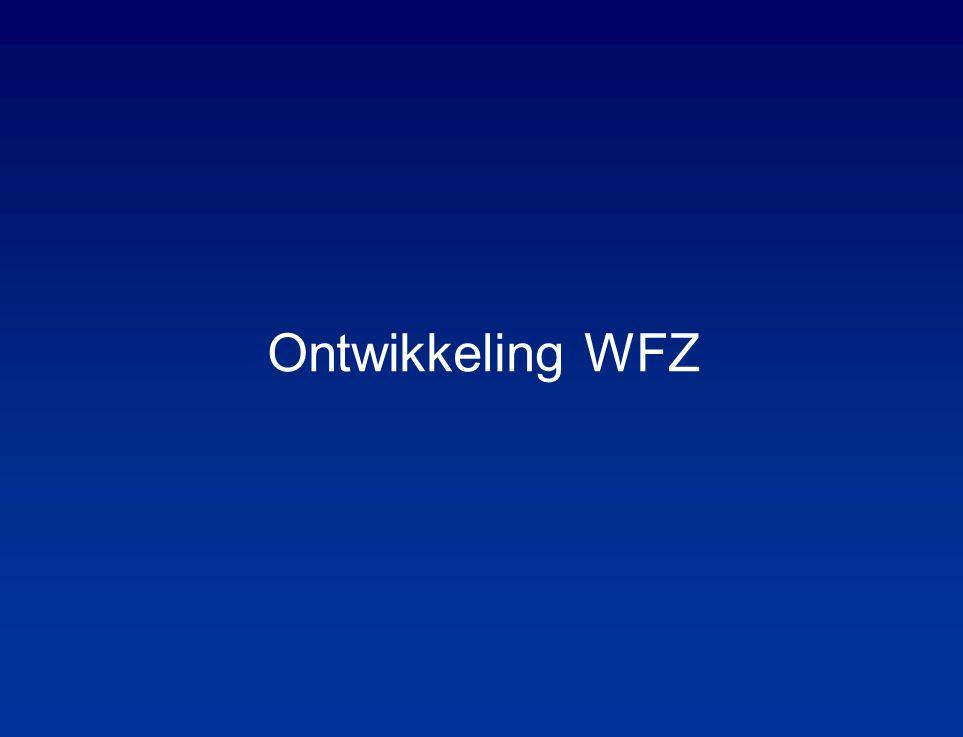 Ontwikkeling WFZ